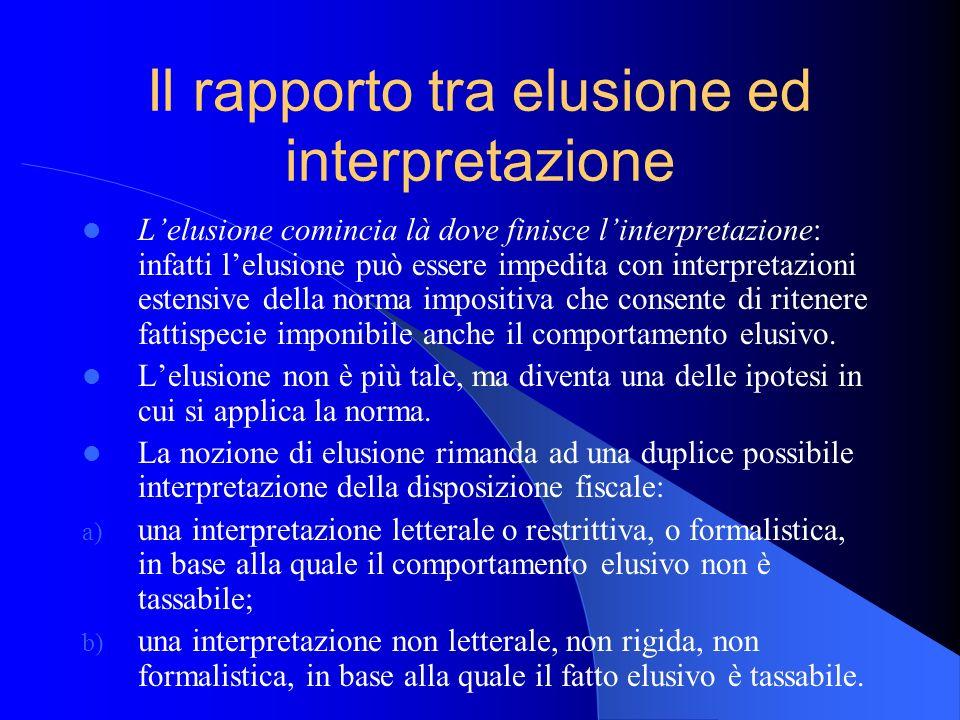 Il rapporto tra elusione ed interpretazione Lelusione comincia là dove finisce linterpretazione: infatti lelusione può essere impedita con interpretaz