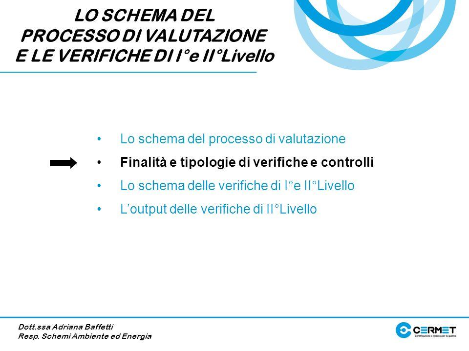 Lo schema del processo di valutazione Finalità e tipologie di verifiche e controlli Lo schema delle verifiche di I°e II°Livello Loutput delle verifich
