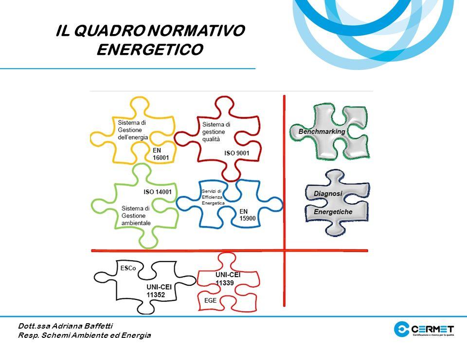 IL QUADRO NORMATIVO ENERGETICO Dott.ssa Adriana Baffetti Resp. Schemi Ambiente ed Energia