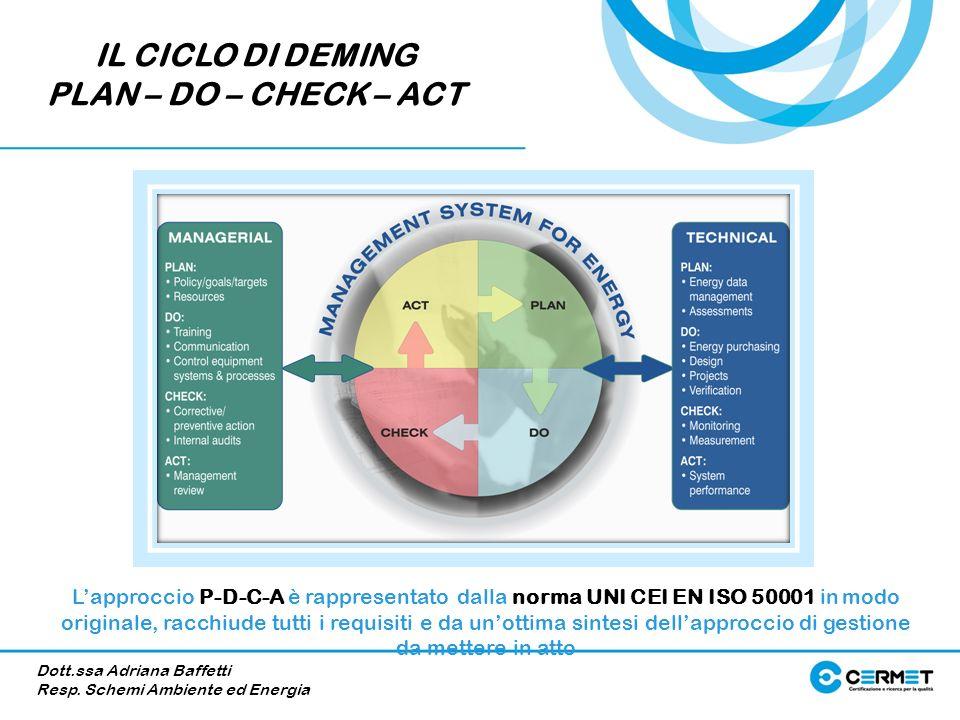IL CICLO DI DEMING PLAN – DO – CHECK – ACT Lapproccio P-D-C-A è rappresentato dalla norma UNI CEI EN ISO 50001 in modo originale, racchiude tutti i re
