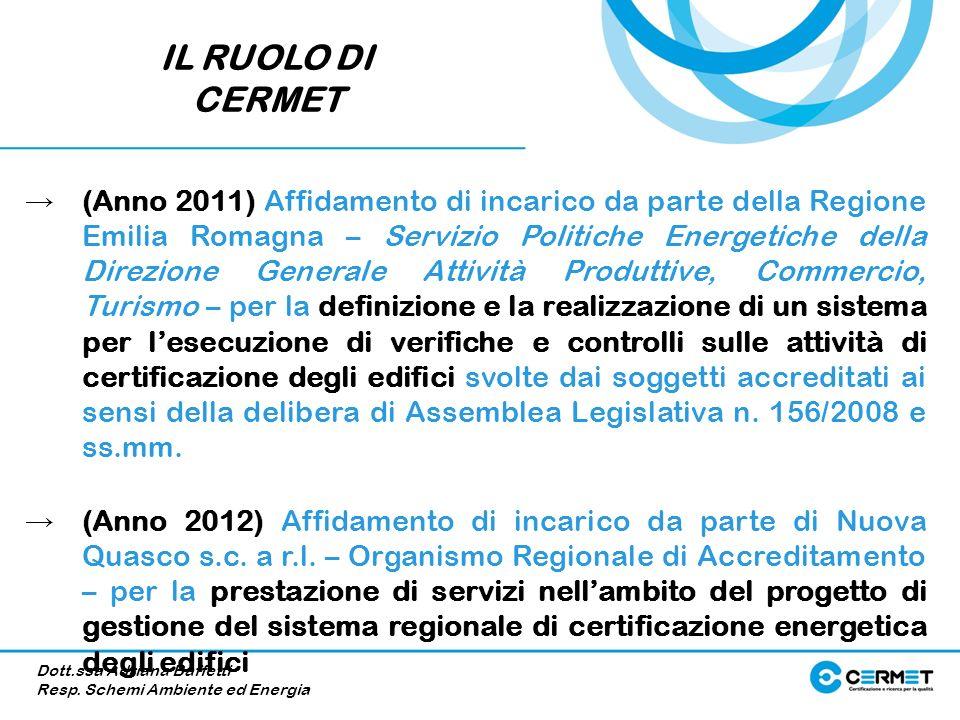 IL RUOLO DI CERMET (Anno 2011) Affidamento di incarico da parte della Regione Emilia Romagna – Servizio Politiche Energetiche della Direzione Generale