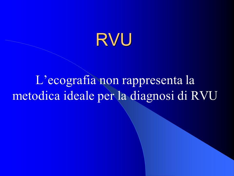 RVU Lecografia non rappresenta la metodica ideale per la diagnosi di RVU