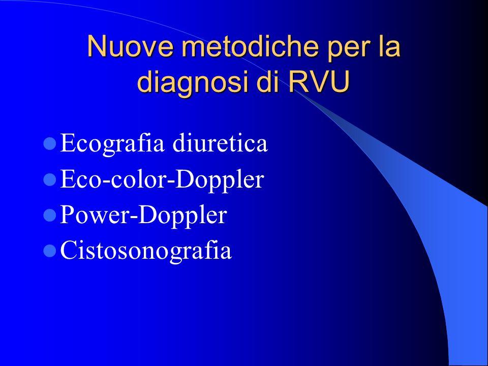 Nuove metodiche per la diagnosi di RVU Ecografia diuretica Eco-color-Doppler Power-Doppler Cistosonografia