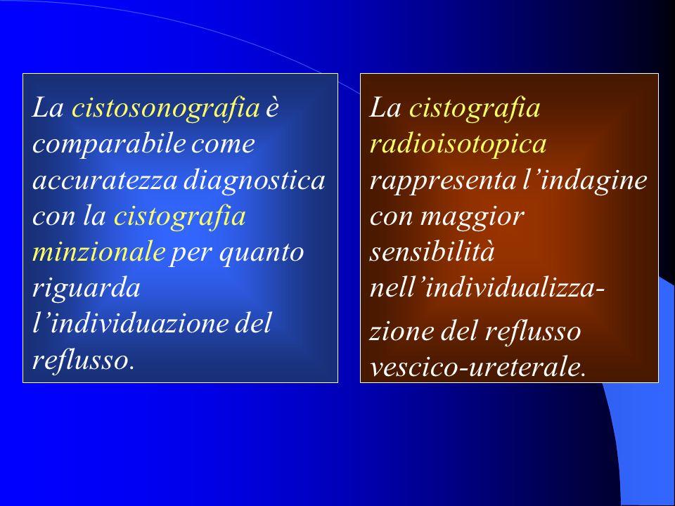 La cistosonografia è comparabile come accuratezza diagnostica con la cistografia minzionale per quanto riguarda lindividuazione del reflusso.