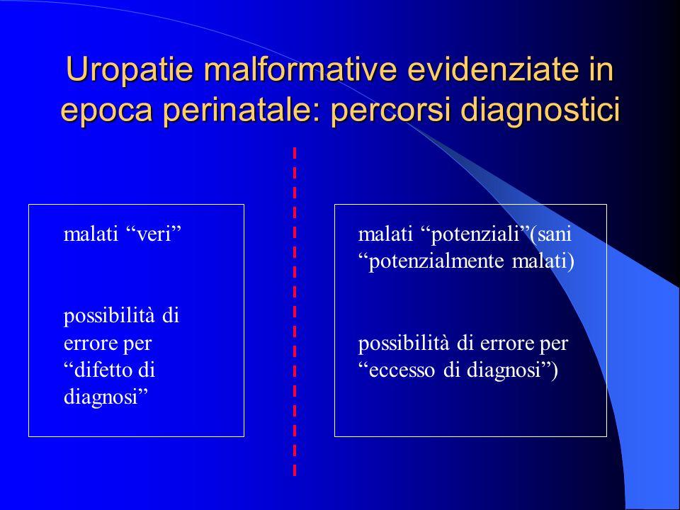 Uropatie malformative evidenziate in epoca perinatale: percorsi diagnostici malati veri possibilità di errore per difetto di diagnosi malati potenziali(sani potenzialmente malati) possibilità di errore per eccesso di diagnosi)