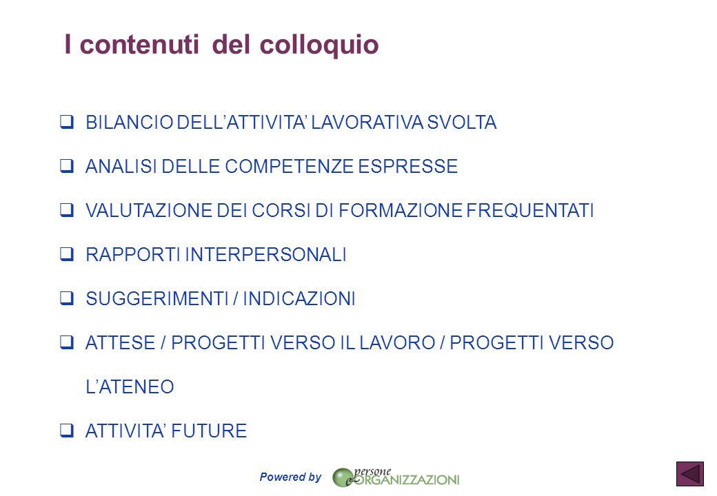 Powered by BILANCIO DELLATTIVITA LAVORATIVA SVOLTA ANALISI DELLE COMPETENZE ESPRESSE VALUTAZIONE DEI CORSI DI FORMAZIONE FREQUENTATI RAPPORTI INTERPER