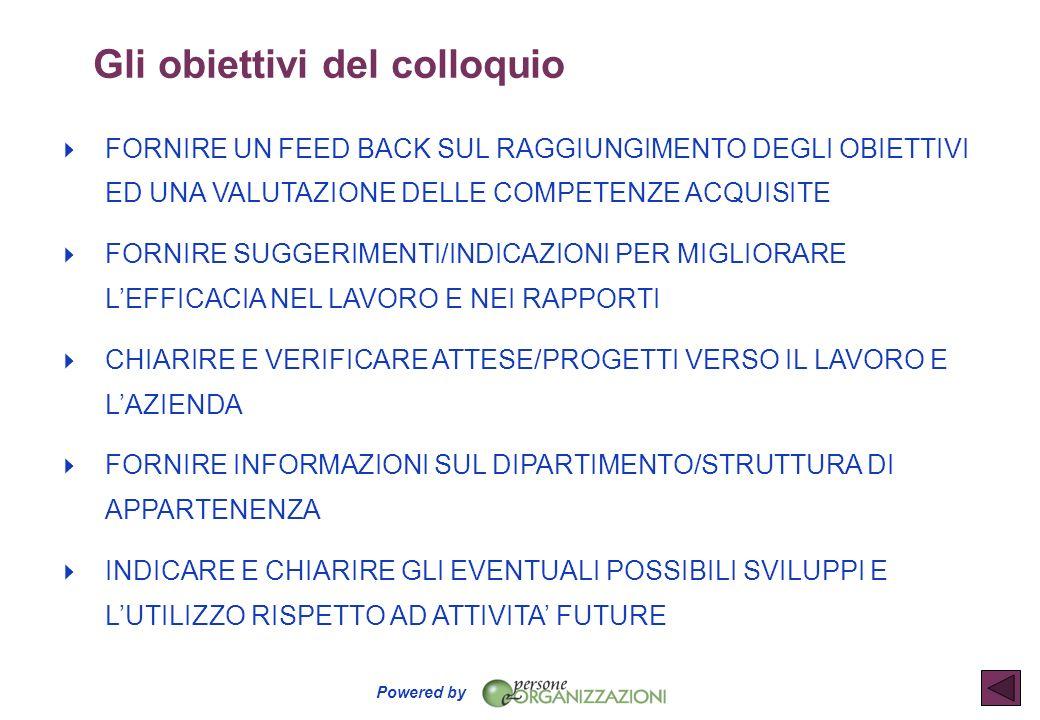 Powered by FORNIRE UN FEED BACK SUL RAGGIUNGIMENTO DEGLI OBIETTIVI ED UNA VALUTAZIONE DELLE COMPETENZE ACQUISITE FORNIRE SUGGERIMENTI/INDICAZIONI PER