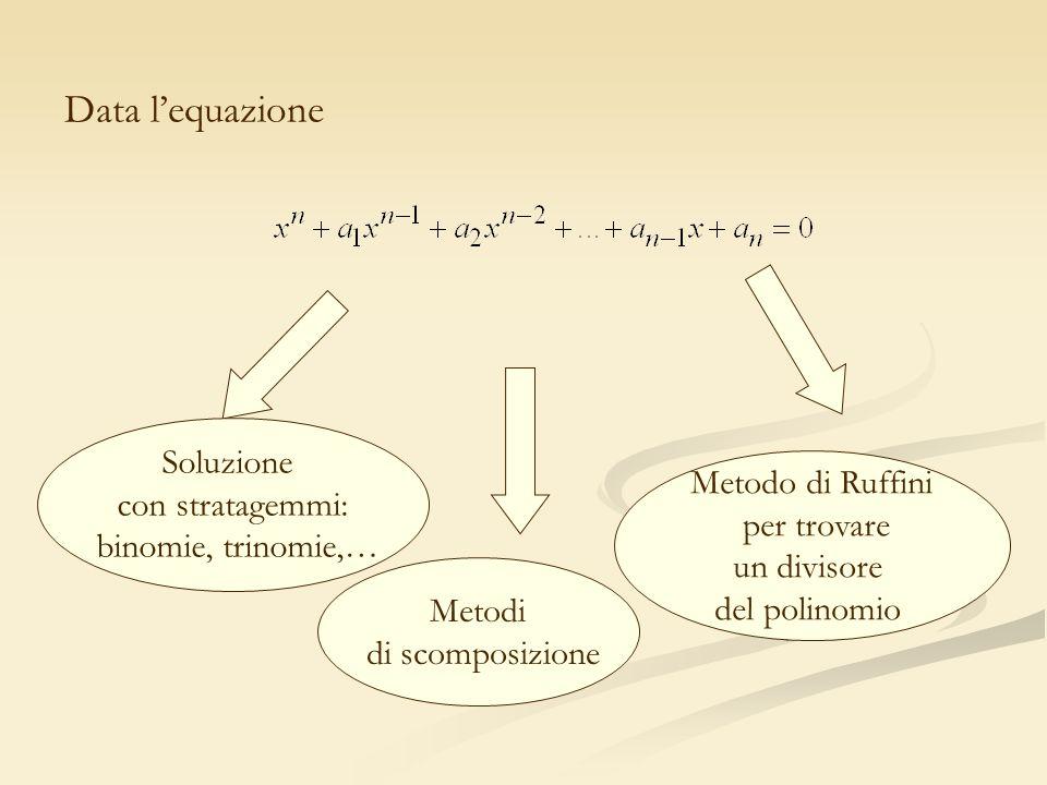 Data lequazione Soluzione con stratagemmi: binomie, trinomie,… Metodi di scomposizione Metodo di Ruffini per trovare un divisore del polinomio