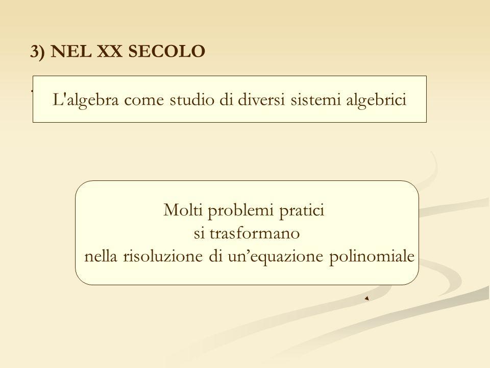 3) NEL XX SECOLO. L'algebra come studio di diversi sistemi algebrici Molti problemi pratici si trasformano nella risoluzione di unequazione polinomial