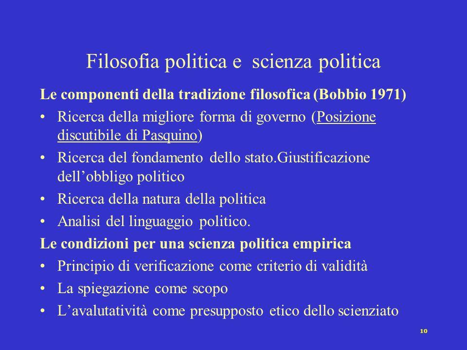 9 Finer [1954]: La scienza politica si distacca da … la filosofia quando si esclude dal proprio ambito i giudizi morali …il diritto pubblico quando si