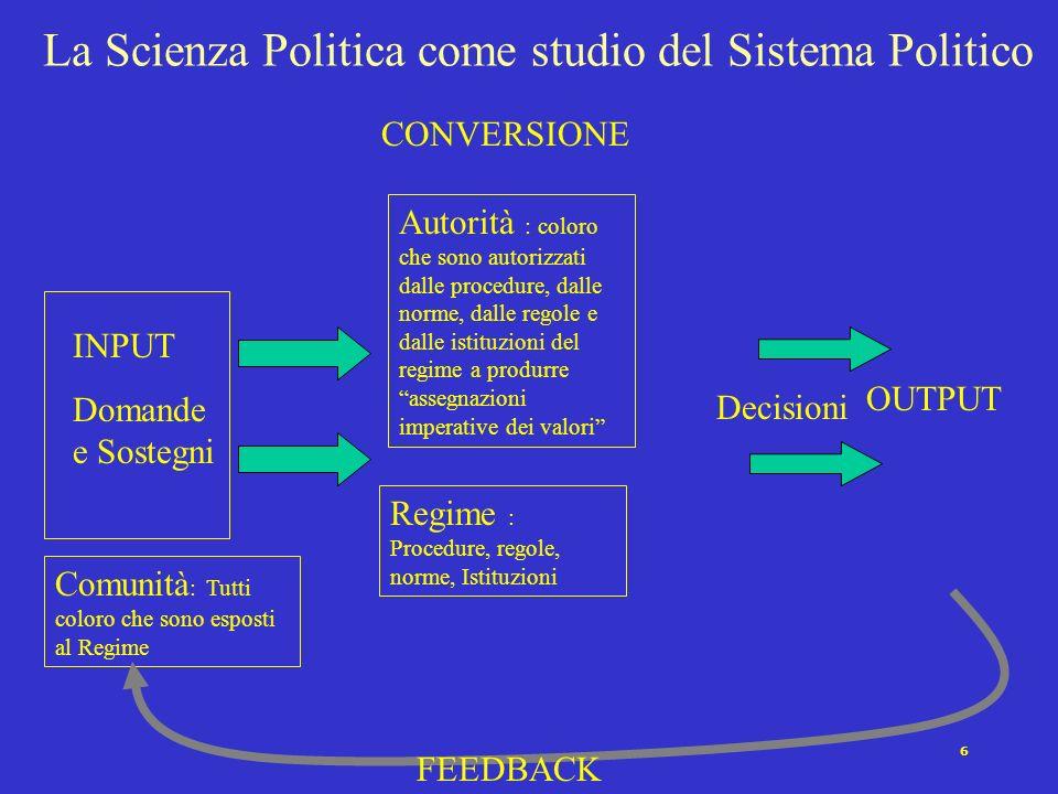 5 La Scienza Politica come studio del Sistema Politico Lo studio del potere deve essere qualificato come studio del potere politico ma potere politico