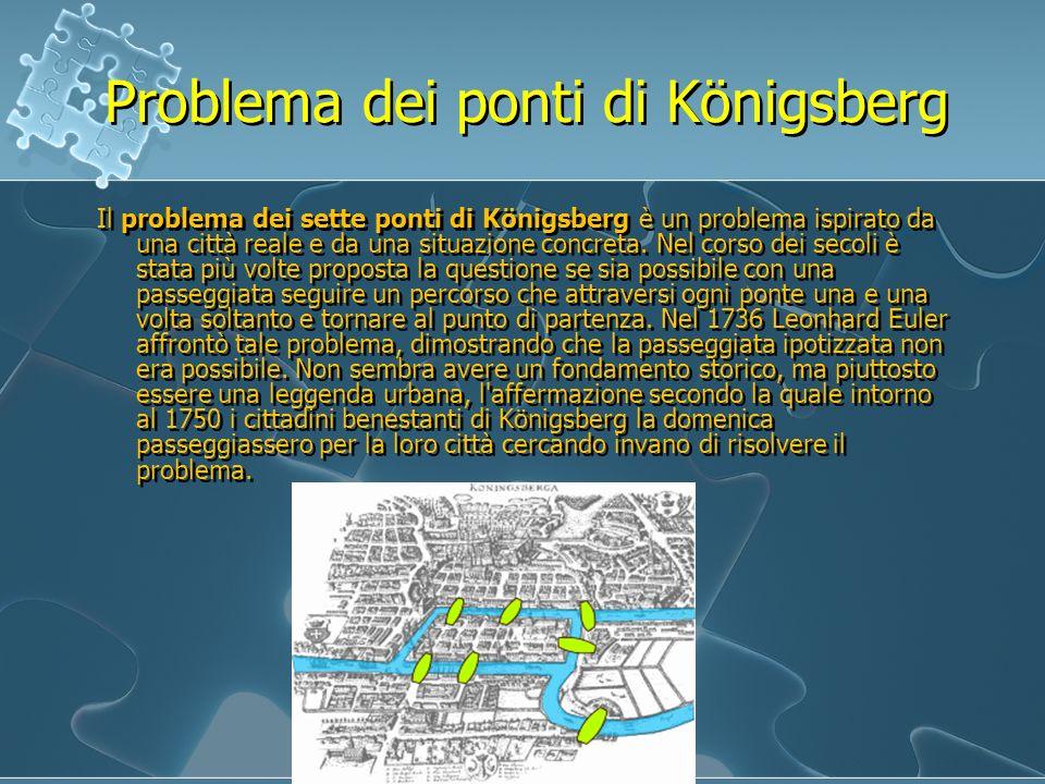 Problema dei ponti di Königsberg Il problema dei sette ponti di Königsberg è un problema ispirato da una città reale e da una situazione concreta. Nel
