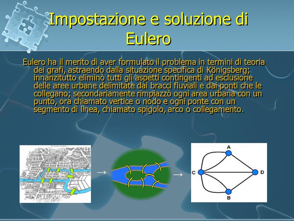Impostazione e soluzione di Eulero Eulero ha il merito di aver formulato il problema in termini di teoria dei grafi, astraendo dalla situazione specif