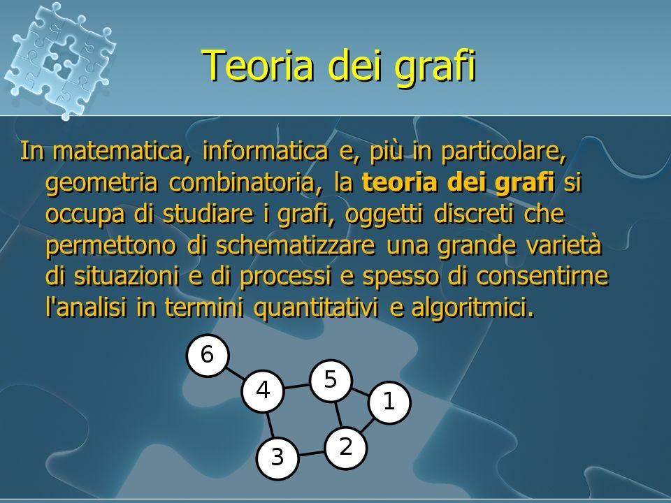 Teoria dei grafi In matematica, informatica e, più in particolare, geometria combinatoria, la teoria dei grafi si occupa di studiare i grafi, oggetti
