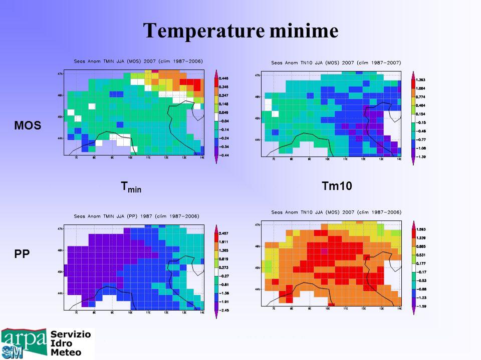 Temperature minime MOS PP T min Tm10