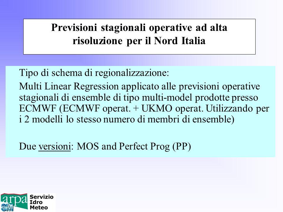 Previsioni stagionali operative ad alta risoluzione per il Nord Italia Tipo di schema di regionalizzazione: Multi Linear Regression applicato alle pre