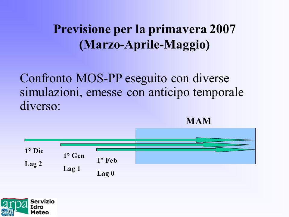 MAM 1° Dic Lag 2 1° Gen Lag 1 1° Feb Lag 0 Previsione per la primavera 2007 (Marzo-Aprile-Maggio) Confronto MOS-PP eseguito con diverse simulazioni, e