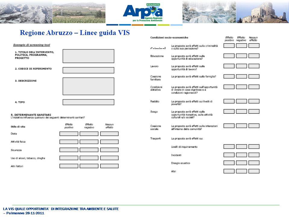LA VIS QUALE OPPORTUNITA DI INTEGRAZIONE TRA AMBIENTE E SALUTE – Palmanova 28-11-2011 Regione Abruzzo – Linee guida VIS