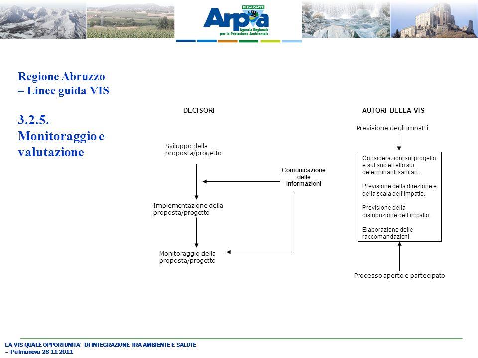 LA VIS QUALE OPPORTUNITA DI INTEGRAZIONE TRA AMBIENTE E SALUTE – Palmanova 28-11-2011 Regione Abruzzo – Linee guida VIS 3.2.5.