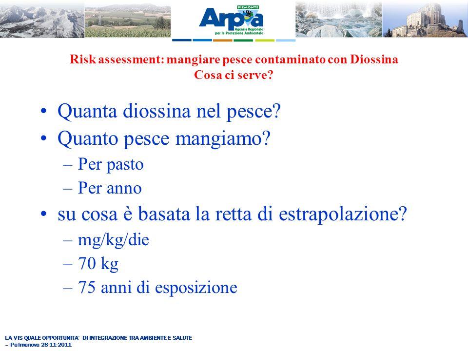 Risk assessment: mangiare pesce contaminato con Diossina Cosa ci serve.
