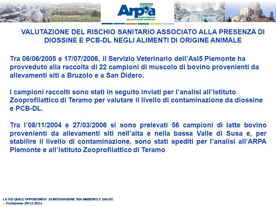 LA VIS QUALE OPPORTUNITA DI INTEGRAZIONE TRA AMBIENTE E SALUTE – Palmanova 28-11-2011 VALUTAZIONE DEL RISCHIO SANITARIO ASSOCIATO ALLA PRESENZA DI DIOSSINE E PCB-DL NEGLI ALIMENTI DI ORIGINE ANIMALE Tra 06/06/2005 e 17/07/2006, il Servizio Veterinario dellAsl5 Piemonte ha provveduto alla raccolta di 22 campioni di muscolo di bovino provenienti da allevamenti siti a Bruzolo e a San Didero.