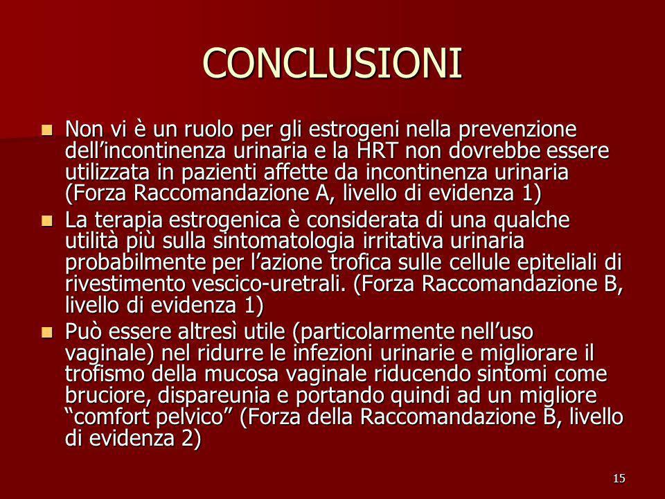 15 CONCLUSIONI Non vi è un ruolo per gli estrogeni nella prevenzione dellincontinenza urinaria e la HRT non dovrebbe essere utilizzata in pazienti affette da incontinenza urinaria (Forza Raccomandazione A, livello di evidenza 1) Non vi è un ruolo per gli estrogeni nella prevenzione dellincontinenza urinaria e la HRT non dovrebbe essere utilizzata in pazienti affette da incontinenza urinaria (Forza Raccomandazione A, livello di evidenza 1) La terapia estrogenica è considerata di una qualche utilità più sulla sintomatologia irritativa urinaria probabilmente per lazione trofica sulle cellule epiteliali di rivestimento vescico-uretrali.