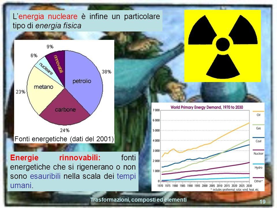 Trasformazioni, composti ed elementi 19 Lenergia nucleare è infine un particolare tipo di energia fisica Fonti energetiche (dati del 2001) Energie rin