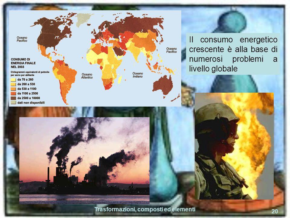 Trasformazioni, composti ed elementi 20 Il consumo energetico crescente è alla base di numerosi problemi a livello globale