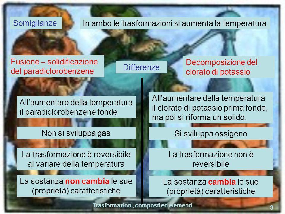 Trasformazioni, composti ed elementi 3 Somiglianze In ambo le trasformazioni si aumenta la temperatura Differenze Fusione – solidificazione del paradi