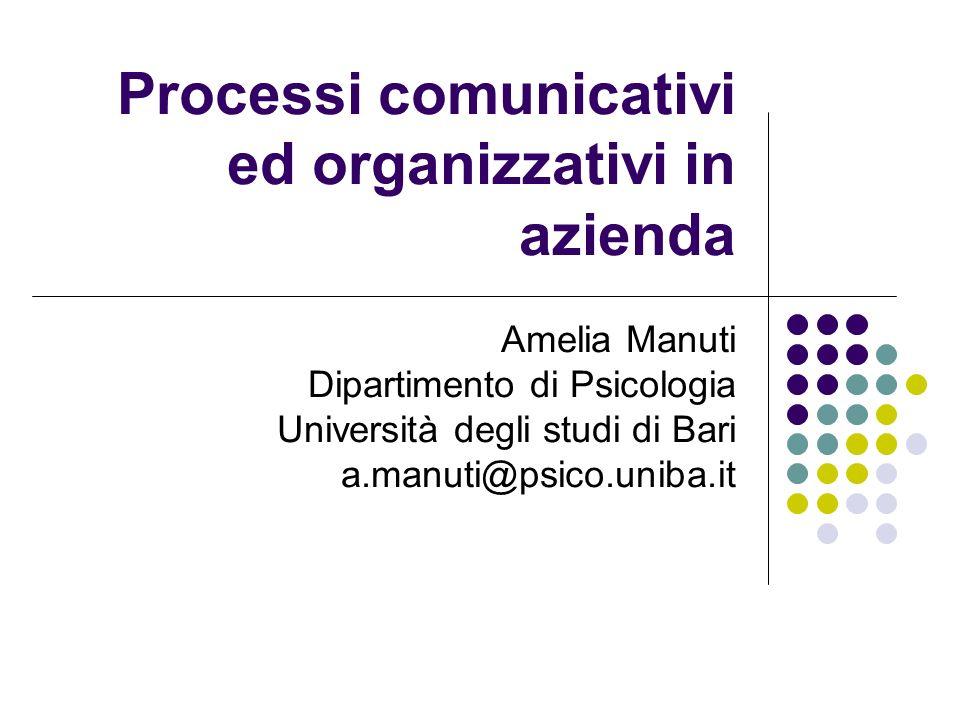 Processi comunicativi ed organizzativi in azienda Amelia Manuti Dipartimento di Psicologia Università degli studi di Bari a.manuti@psico.uniba.it