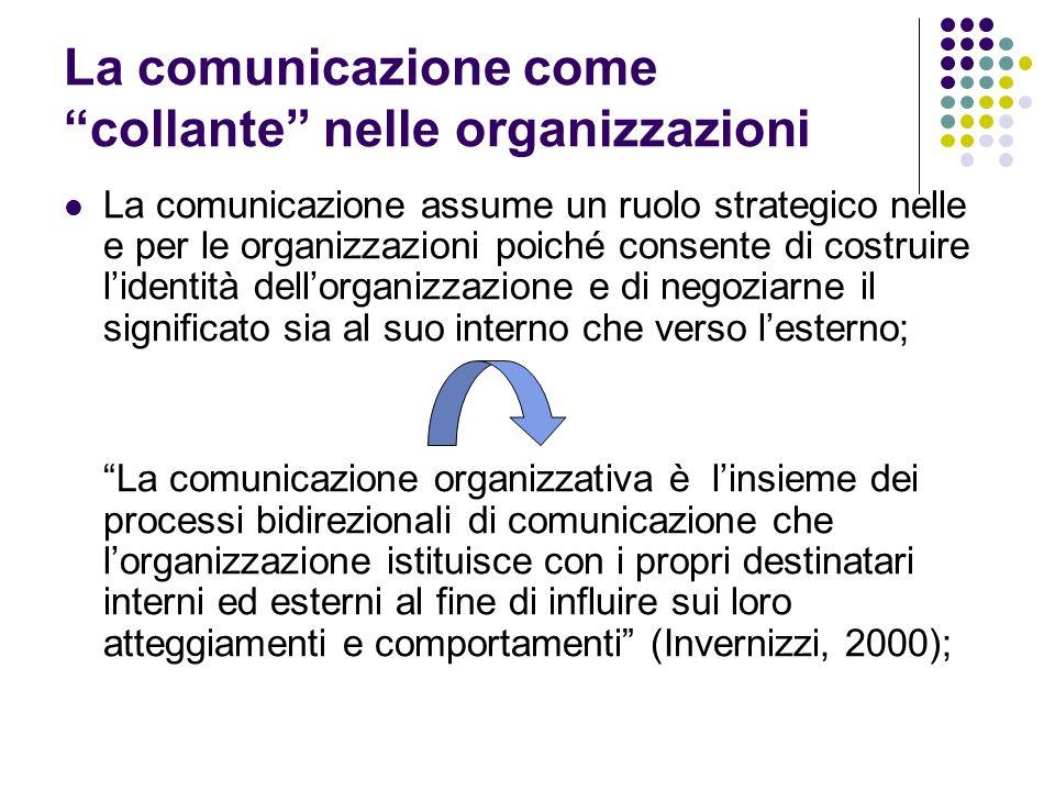 La comunicazione come collante nelle organizzazioni La comunicazione assume un ruolo strategico nelle e per le organizzazioni poiché consente di costr