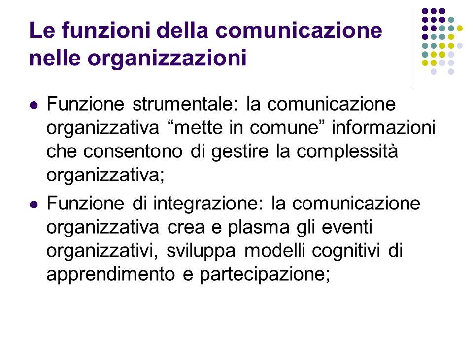 Le funzioni della comunicazione nelle organizzazioni Funzione strumentale: la comunicazione organizzativa mette in comune informazioni che consentono
