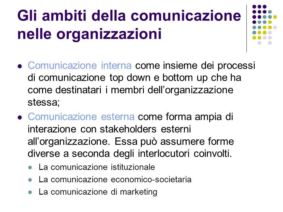 Gli ambiti della comunicazione nelle organizzazioni Comunicazione interna come insieme dei processi di comunicazione top down e bottom up che ha come
