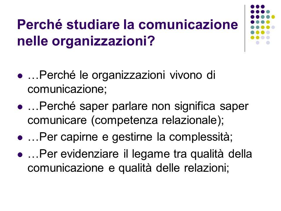 Perché studiare la comunicazione nelle organizzazioni? …Perché le organizzazioni vivono di comunicazione; …Perché saper parlare non significa saper co
