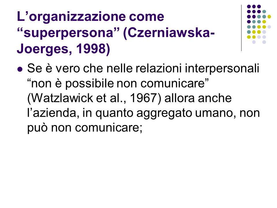 Lorganizzazione come superpersona (Czerniawska- Joerges, 1998) Se è vero che nelle relazioni interpersonali non è possibile non comunicare (Watzlawick