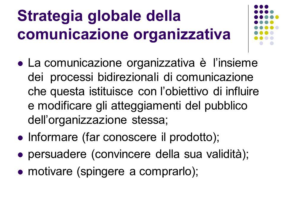 Strategia globale della comunicazione organizzativa La comunicazione organizzativa è linsieme dei processi bidirezionali di comunicazione che questa i