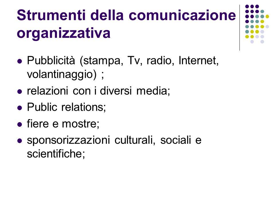 Strumenti della comunicazione organizzativa Pubblicità (stampa, Tv, radio, Internet, volantinaggio) ; relazioni con i diversi media; Public relations;