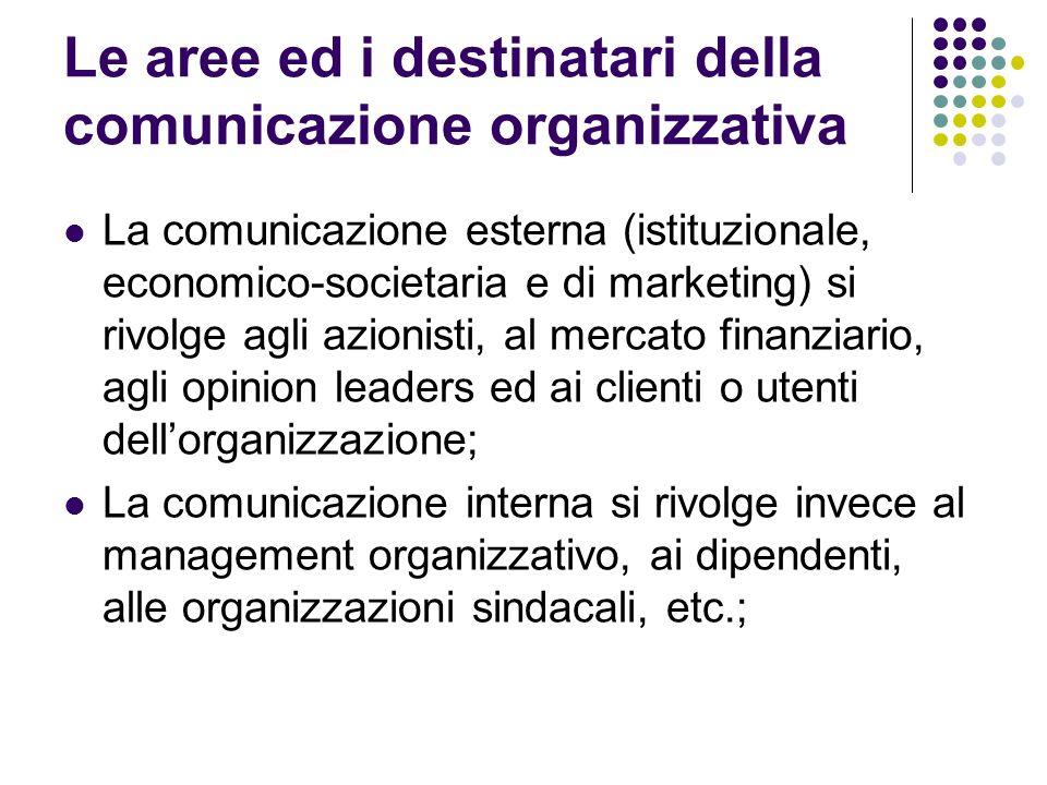 Le aree ed i destinatari della comunicazione organizzativa La comunicazione esterna (istituzionale, economico-societaria e di marketing) si rivolge ag