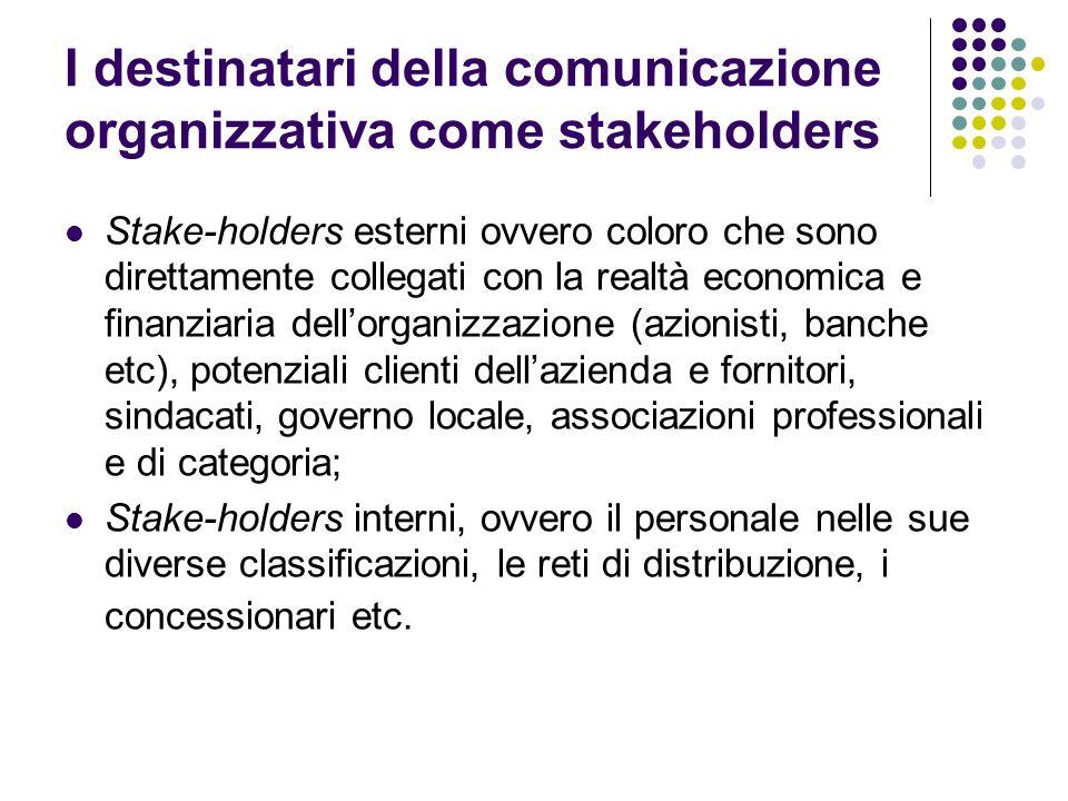 I destinatari della comunicazione organizzativa come stakeholders Stake-holders esterni ovvero coloro che sono direttamente collegati con la realtà ec
