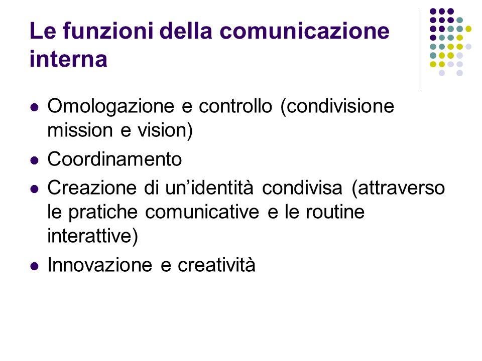 Le funzioni della comunicazione interna Omologazione e controllo (condivisione mission e vision) Coordinamento Creazione di unidentità condivisa (attr