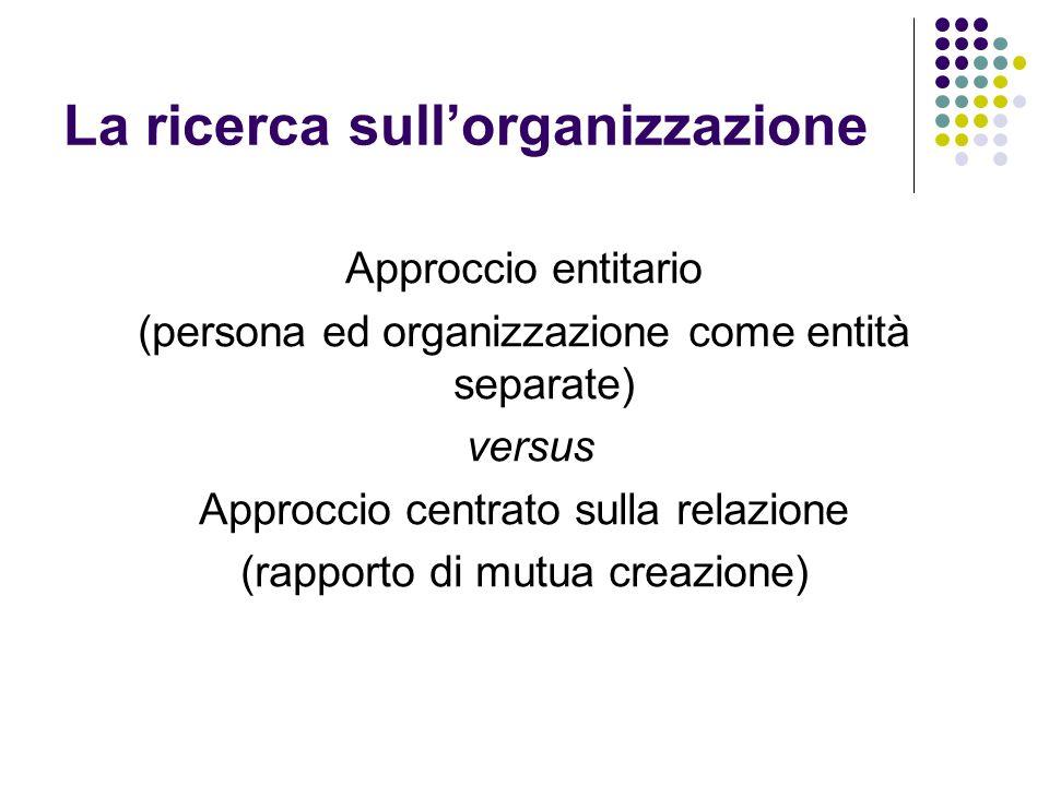 La ricerca sullorganizzazione Approccio entitario (persona ed organizzazione come entità separate) versus Approccio centrato sulla relazione (rapporto