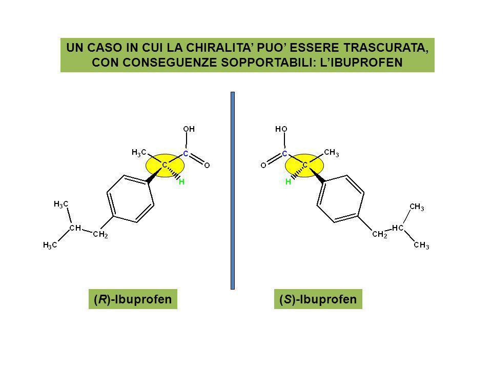 UN CASO IN CUI LA CHIRALITA PUO ESSERE TRASCURATA, CON CONSEGUENZE SOPPORTABILI: LIBUPROFEN (R)-Ibuprofen(S)-Ibuprofen