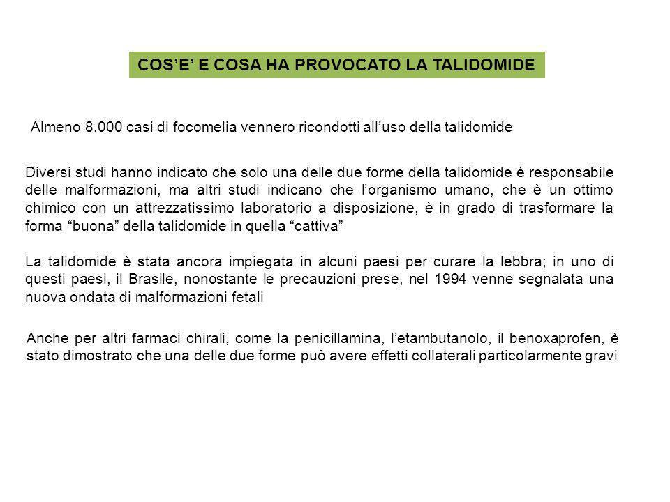 COSE E COSA HA PROVOCATO LA TALIDOMIDE Almeno 8.000 casi di focomelia vennero ricondotti alluso della talidomide La talidomide è stata ancora impiegat