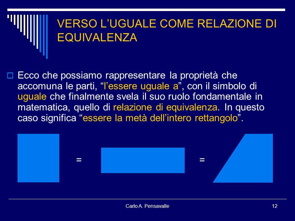 Carlo A. Pensavalle12 VERSO LUGUALE COME RELAZIONE DI EQUIVALENZA Ecco che possiamo rappresentare la proprietà che accomuna le parti, lessere uguale a
