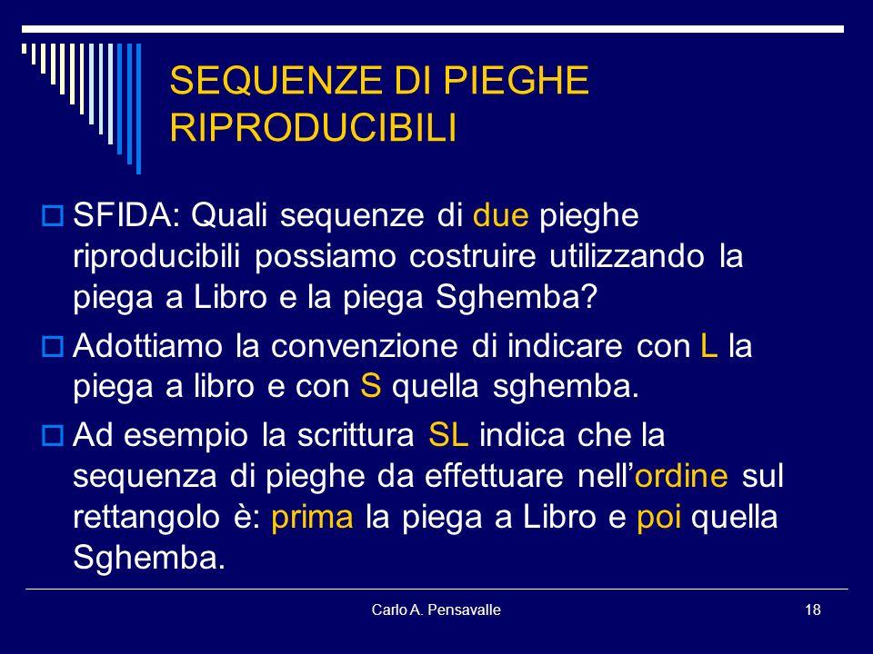 Carlo A. Pensavalle18 SEQUENZE DI PIEGHE RIPRODUCIBILI SFIDA: Quali sequenze di due pieghe riproducibili possiamo costruire utilizzando la piega a Lib