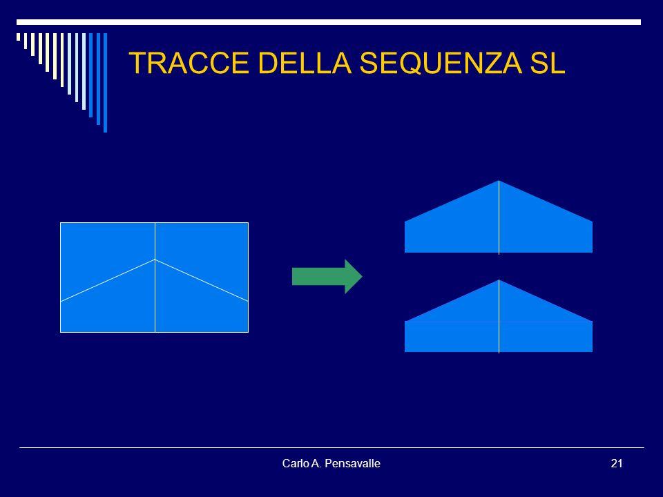 Carlo A. Pensavalle21 TRACCE DELLA SEQUENZA SL