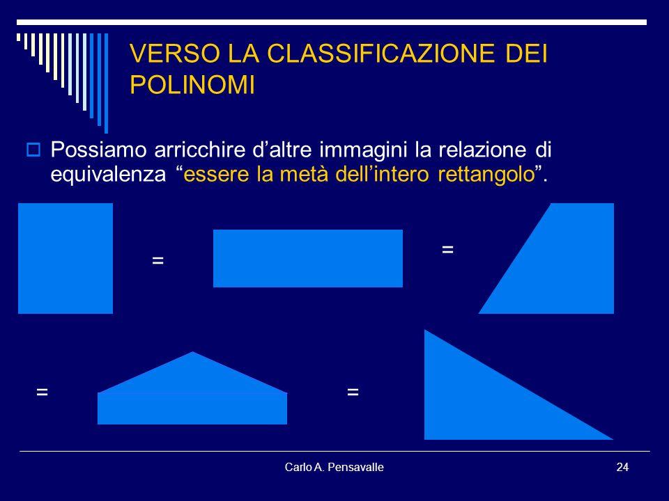 Carlo A. Pensavalle24 VERSO LA CLASSIFICAZIONE DEI POLINOMI Possiamo arricchire daltre immagini la relazione di equivalenza essere la metà dellintero