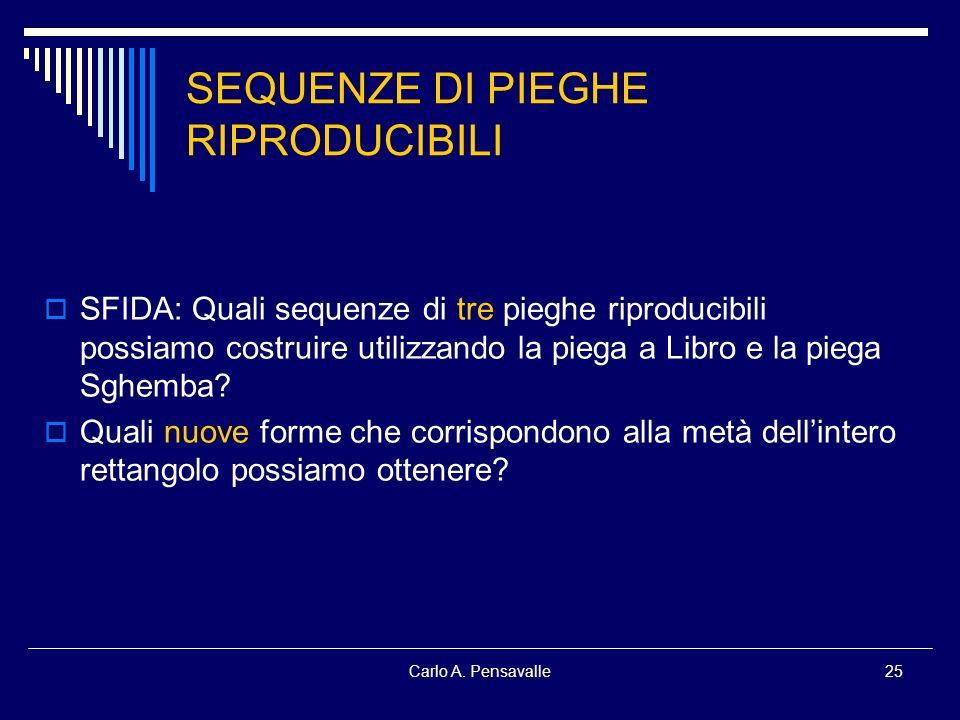 Carlo A. Pensavalle25 SEQUENZE DI PIEGHE RIPRODUCIBILI SFIDA: Quali sequenze di tre pieghe riproducibili possiamo costruire utilizzando la piega a Lib