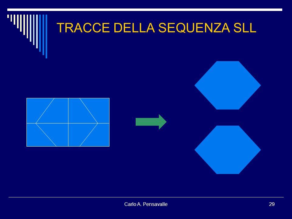 Carlo A. Pensavalle29 TRACCE DELLA SEQUENZA SLL
