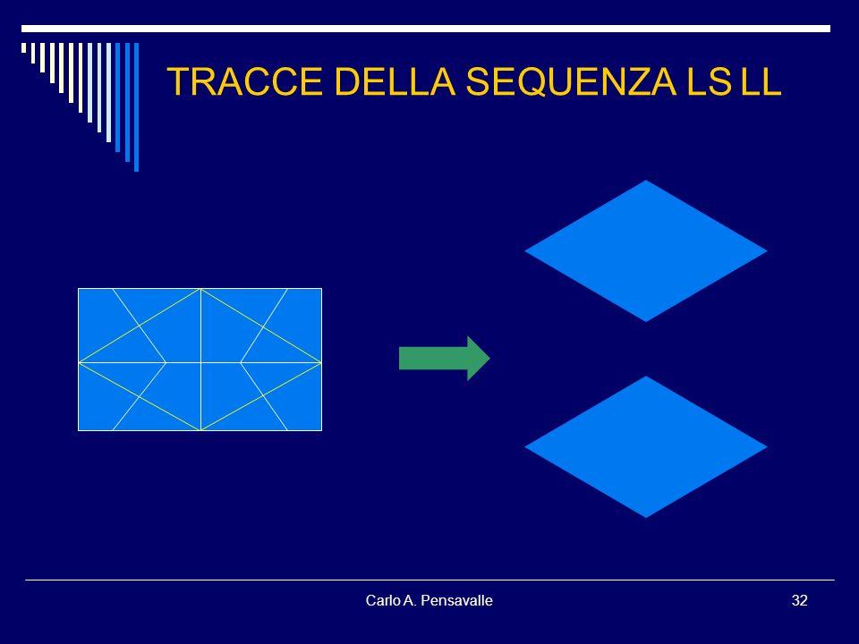 Carlo A. Pensavalle32 TRACCE DELLA SEQUENZA LS LL